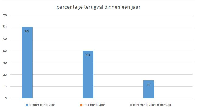 terugval-percentage.jpg
